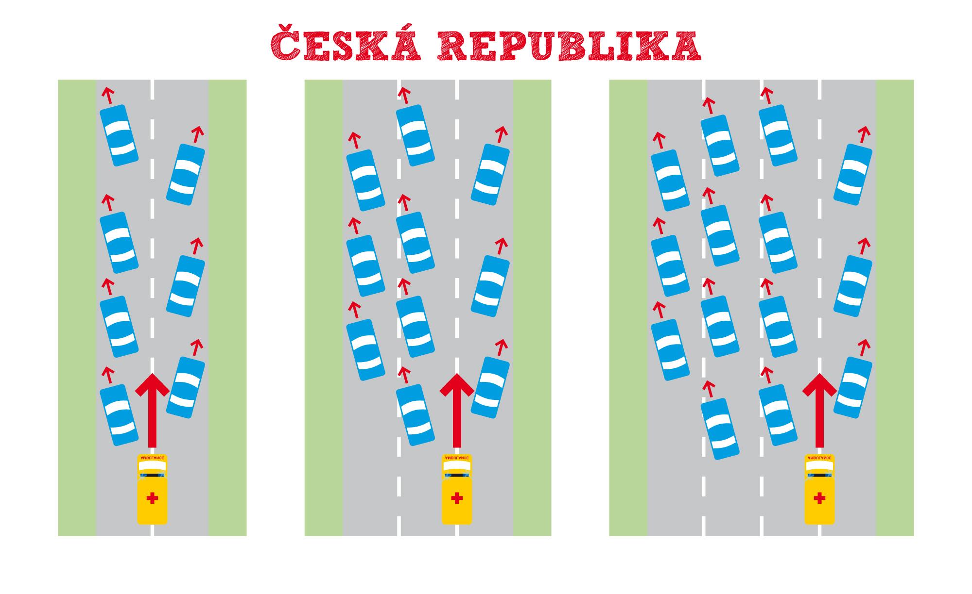 Jak se řadit v koloně - Česko